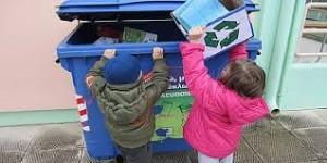 ανακυκλωση