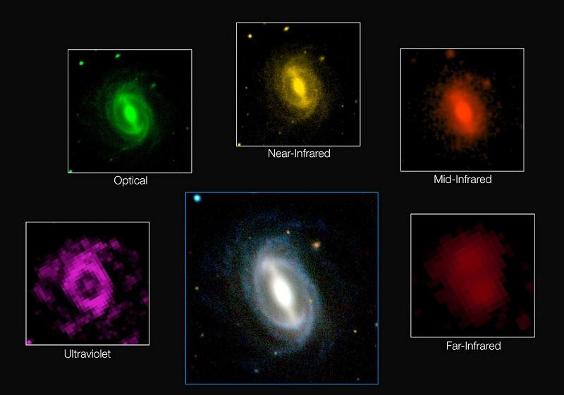 Η νέα μελέτη έδειξε, για πρώτη φορά, ότι το Σύμπαν παράγει όλο και λιγότερη ενέργεια, σε όλα τα μήκη κύματος